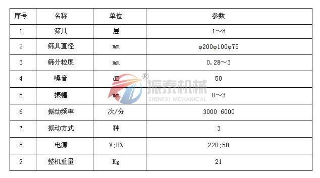 超声波检验筛技术参数