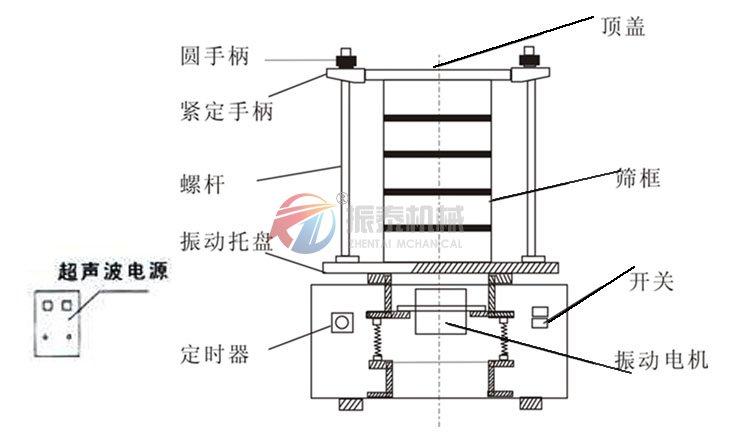 超声波检验筛结构图