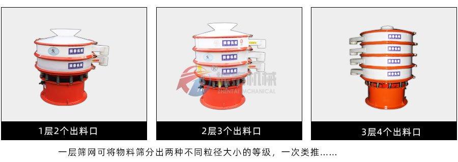 防爆型塑料震动筛