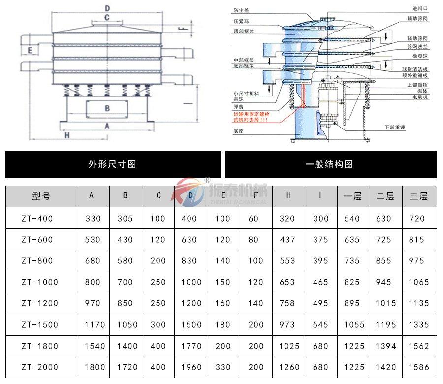 豆浆振动筛外形结构及尺寸: