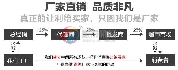 氢氧化铝震动筛厂家直销