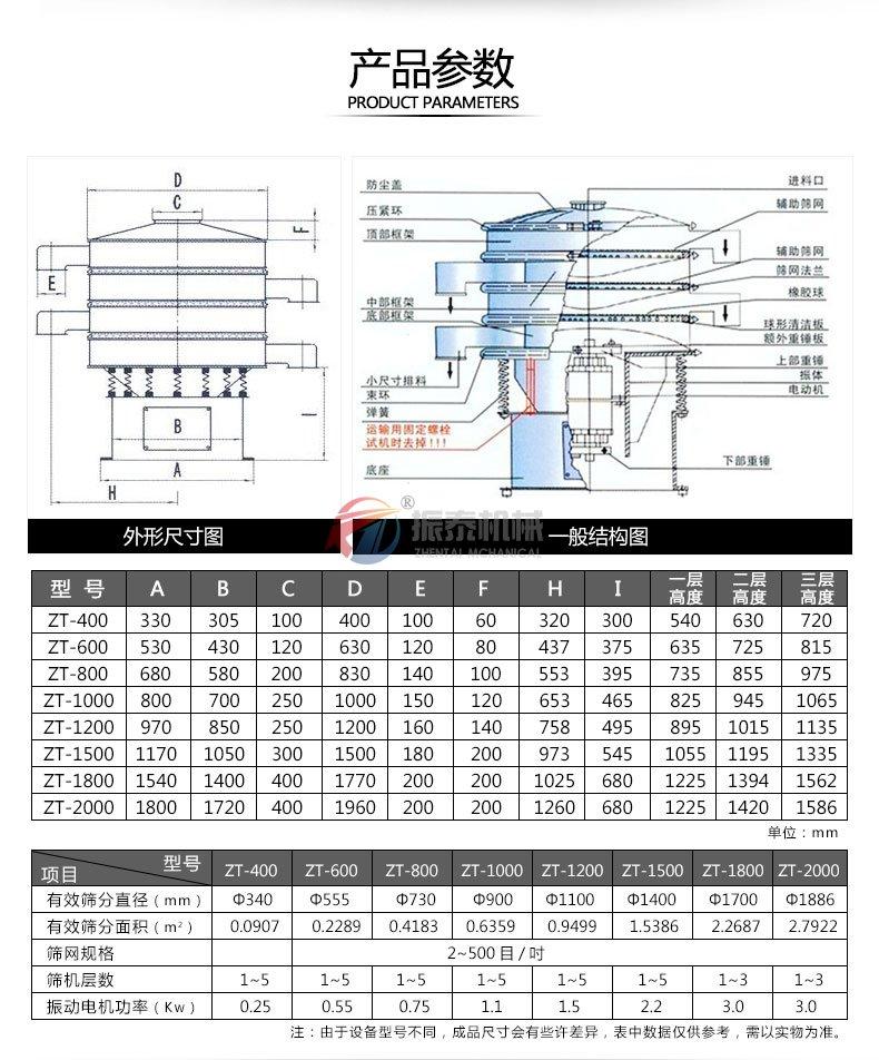 PVC树脂粒振动筛技术参数